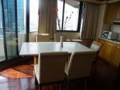 for rent Lake avenue condo sukhumvit 16 closed to bts asoke